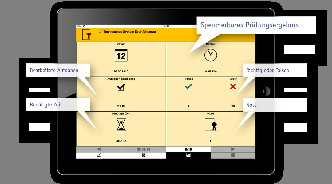 Beispiel Lern-App: Speicherbares Prüfungsergebnis